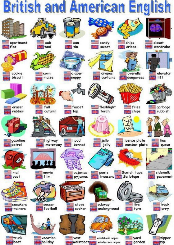 British-and-American-English