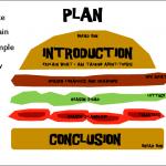 essay-burger-model